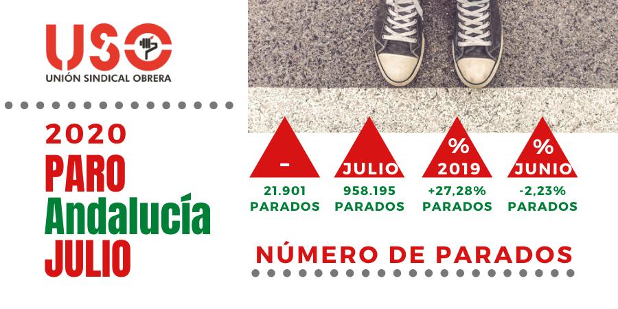 El paro baja en julio en Andalucía, que sigue entre las peores cifras de desempleo anual