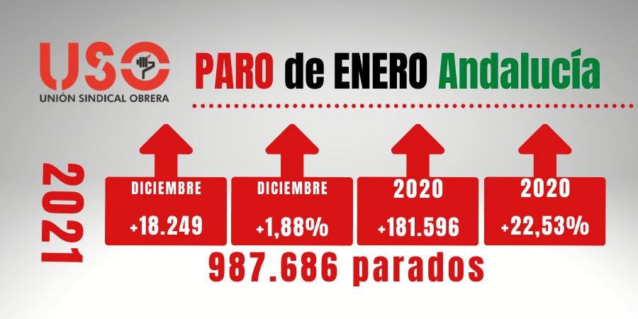 El paro sube en enero en todas las provincias de Andalucía hasta casi el millón de parados