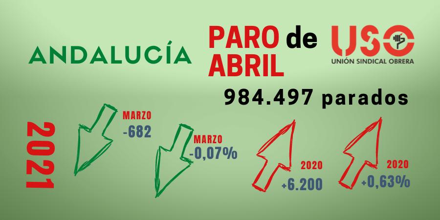 Paro de abril en Andalucía: suben los parados de larga duración en todas las provincias