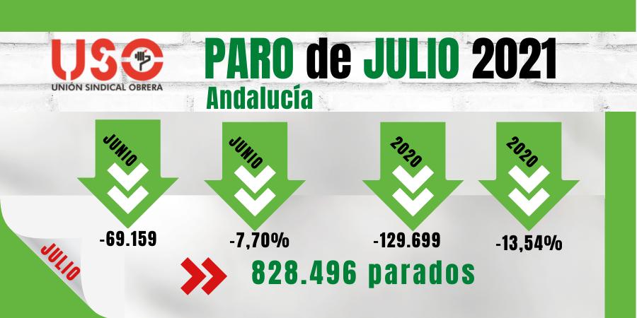 Paro de julio: Andalucía, 75.000 parados más que el último verano normal