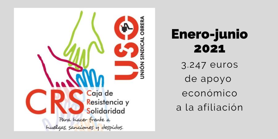 La Caja de Resistencia abona 3.247 euros a USO-Andalucía